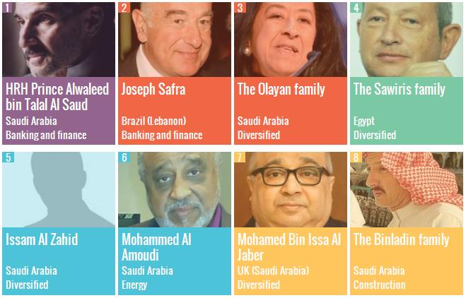 50 richest arabs